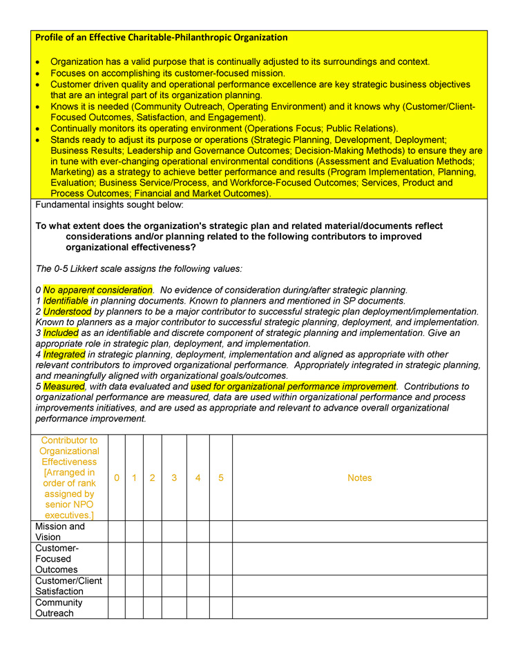 mirror_effectiveness-chart_page_1_750pxs